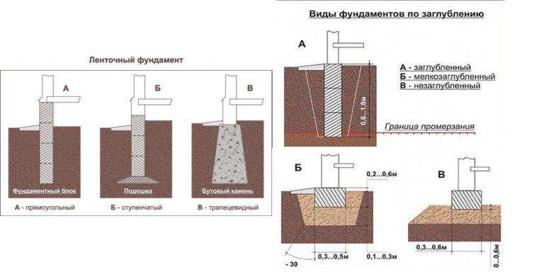 фундамент для загородного дома Владивосток
